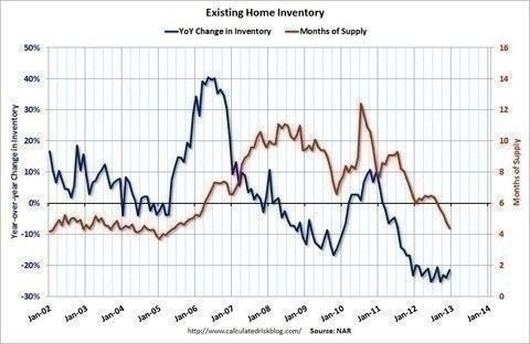 Existing-Homes-Chart