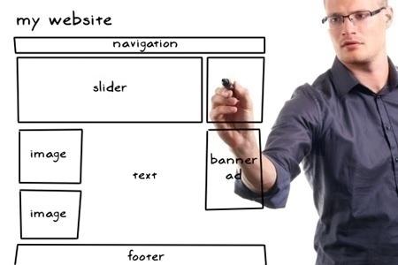 website_responsive_design