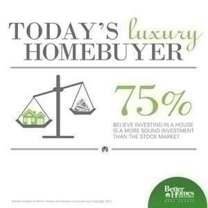 Luxury_Homebuyer_Infographic_BH&G