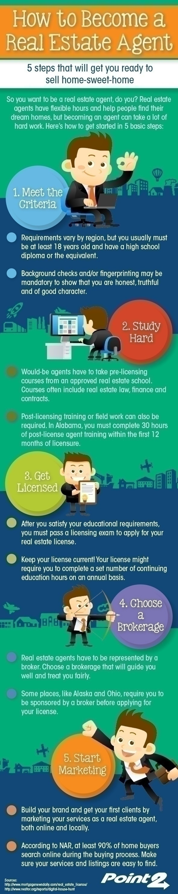 How to become a real estate agent_590w