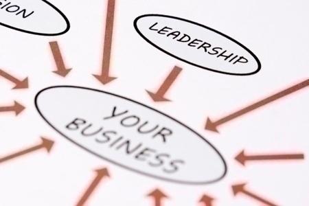 business_plan_chart