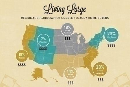 LuxuryHomebuyer_Infographic_slider