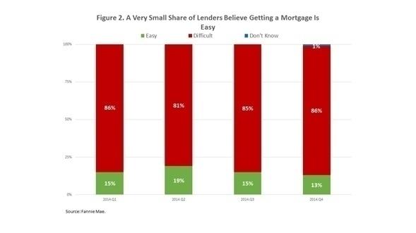 Mortgage_chart_2