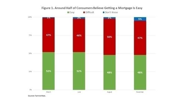 mortgage_chart_1
