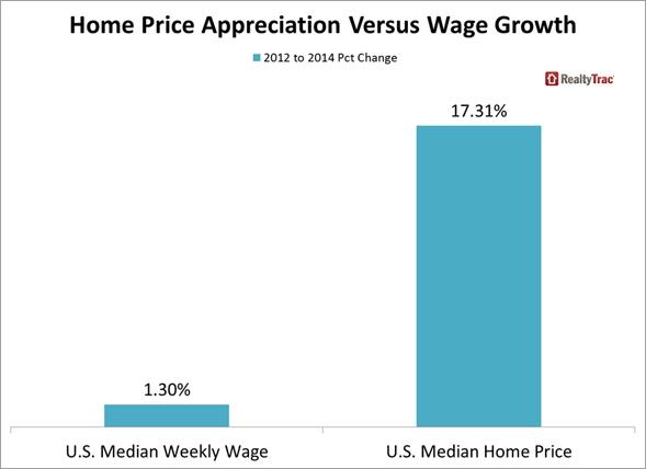 Home_Price_Appreciation_Chart_1