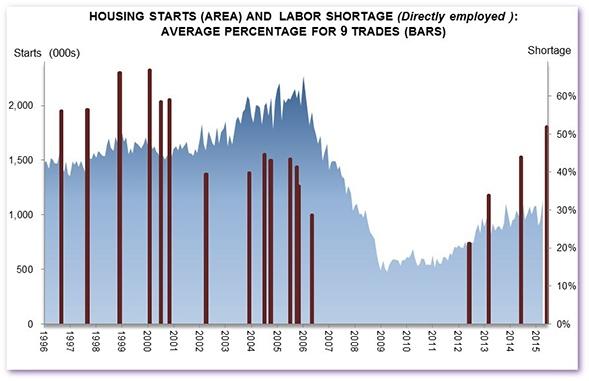 nine_trade_history_chart_3