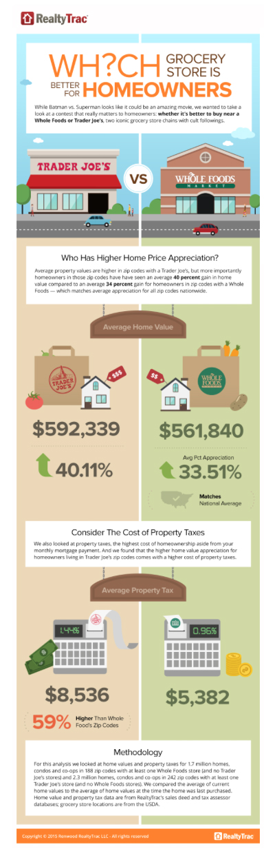Grocery_Store_Infographic