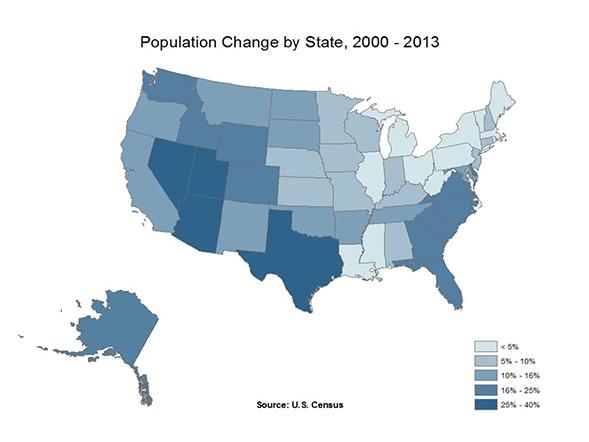 Population_Change_Chart_6