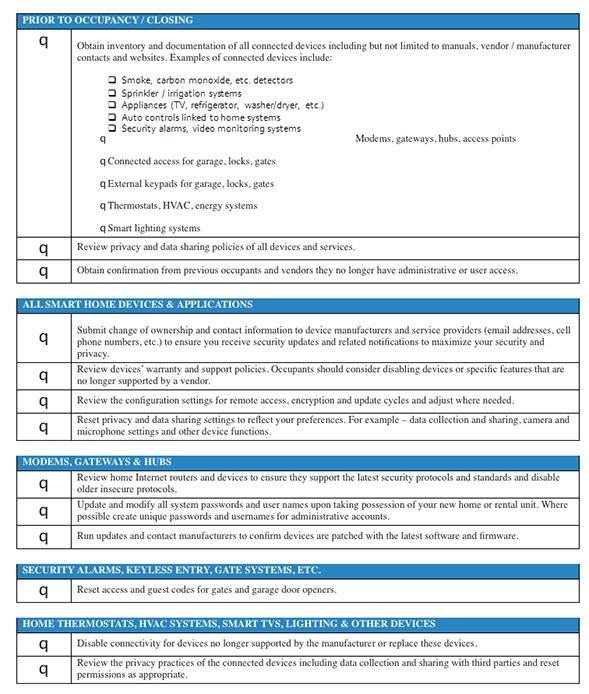 Smarthome_checklist