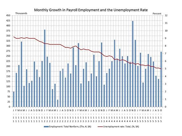 Payroll_Enrollment_EOH_Chart