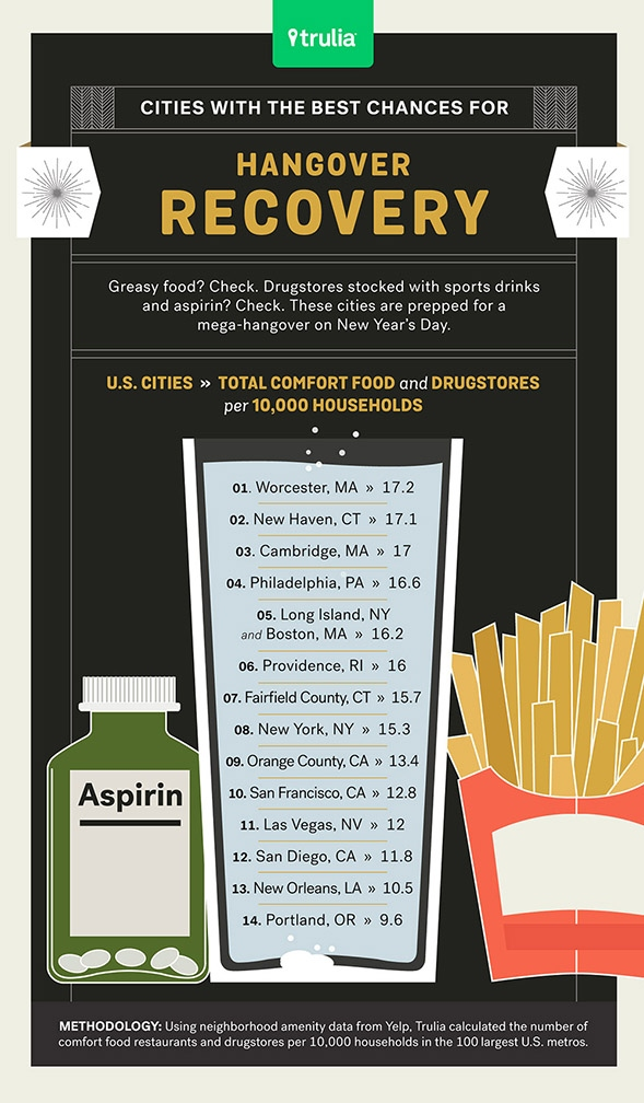 Hangover_Recovery_infographic_3