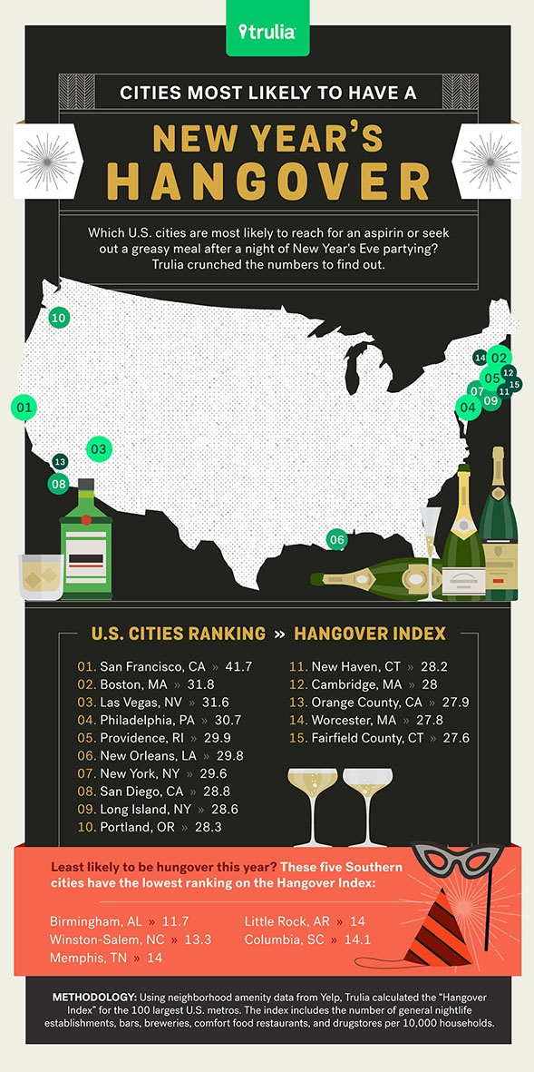 New_Years-_Hangover_infographic_2