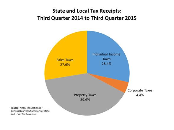 EOH_tax_receipts