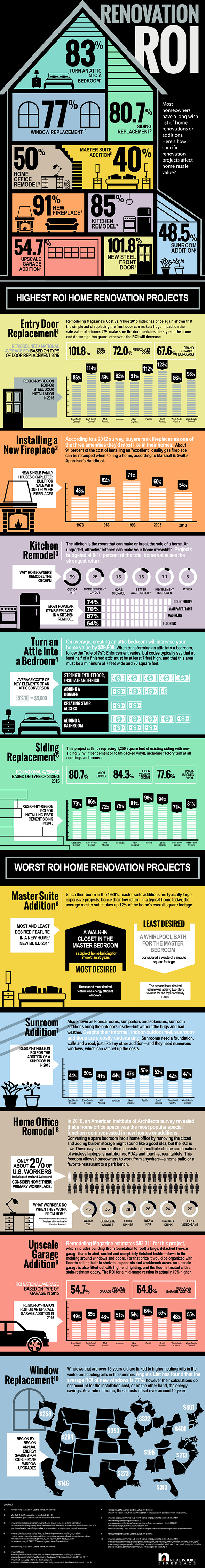 Renovation_ROI_Info