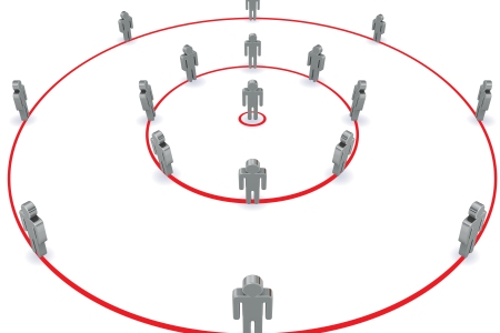 Create Your Inner Circle