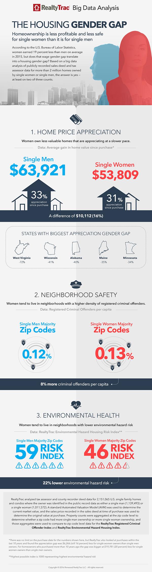 gender_gap_infographic