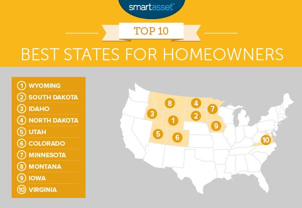 SmartAsset_10_States_Homeownership