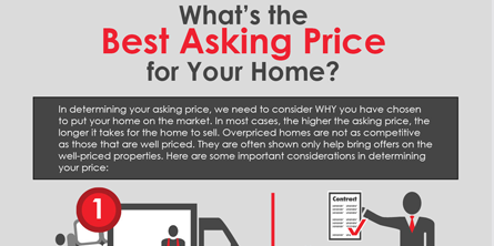 What's the Best Asking Price for Your Home?