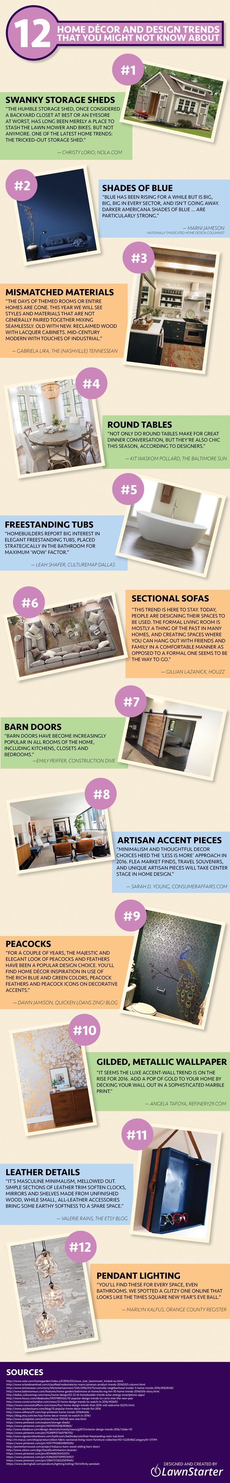 home_decor_design_trends_infog