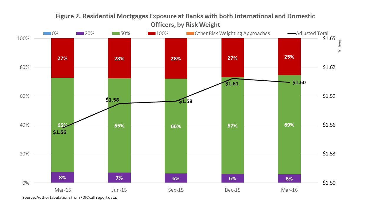 mortgage_debt_chart_2