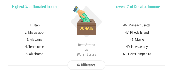 donate_graphic_2
