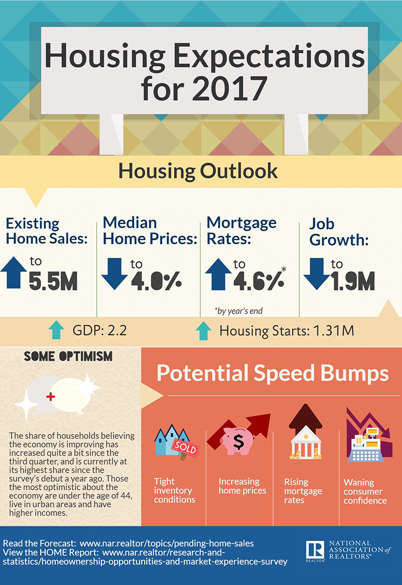 nar_home_infographic
