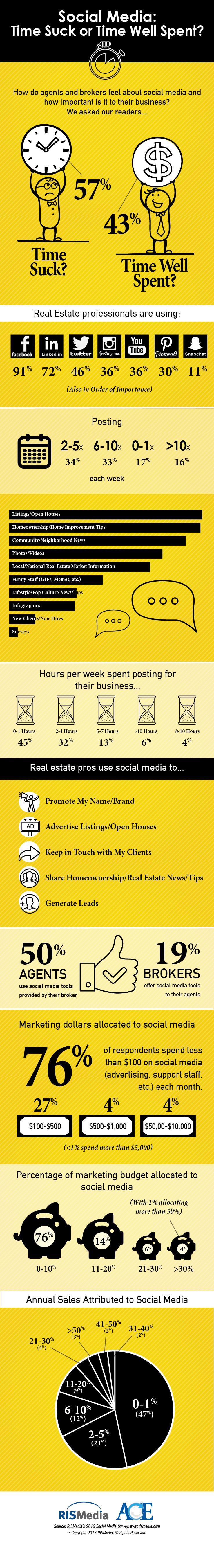 2017_sm_infographics