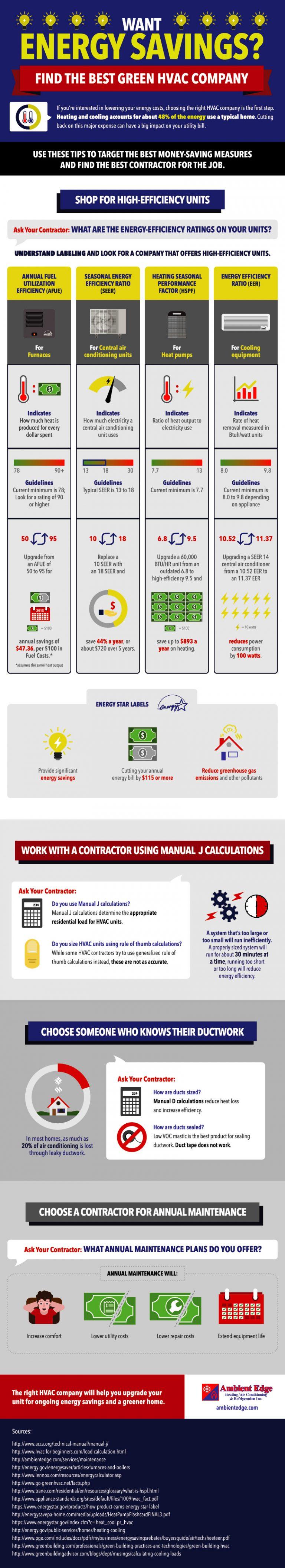 energy-savings-green-HVAC-infographic-768x4217