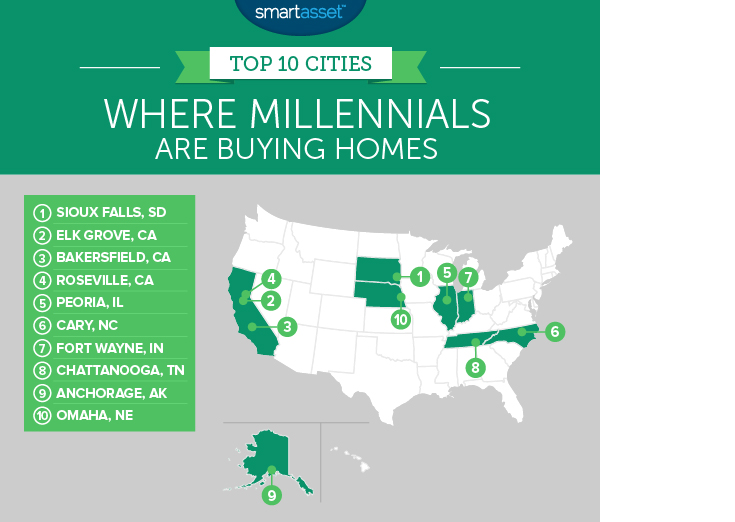 millenial_buying_homes_1_map