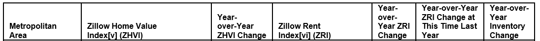 Zillow_March_Chart_1