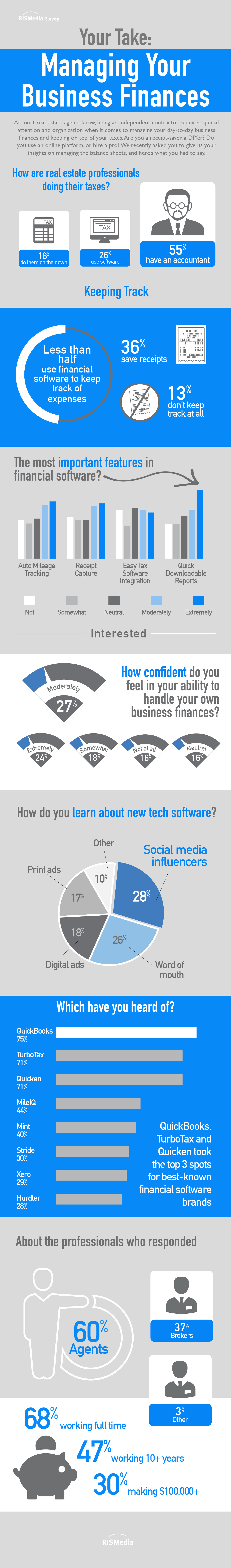 Business_Mgmt_Survey