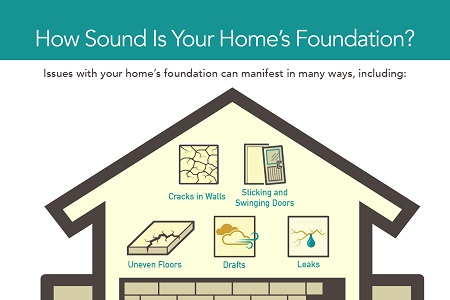 How Sound Is Your Home's Foundation?