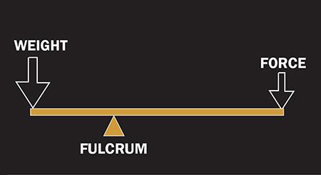 fulcrum_image