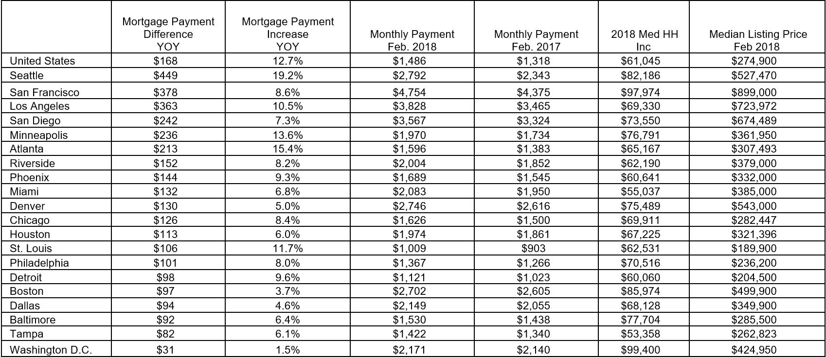 Realtor_Mortgage