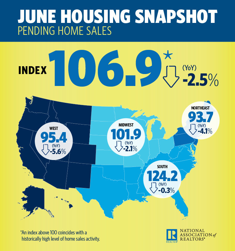 June-NAR-PHS-Infographic Infographic