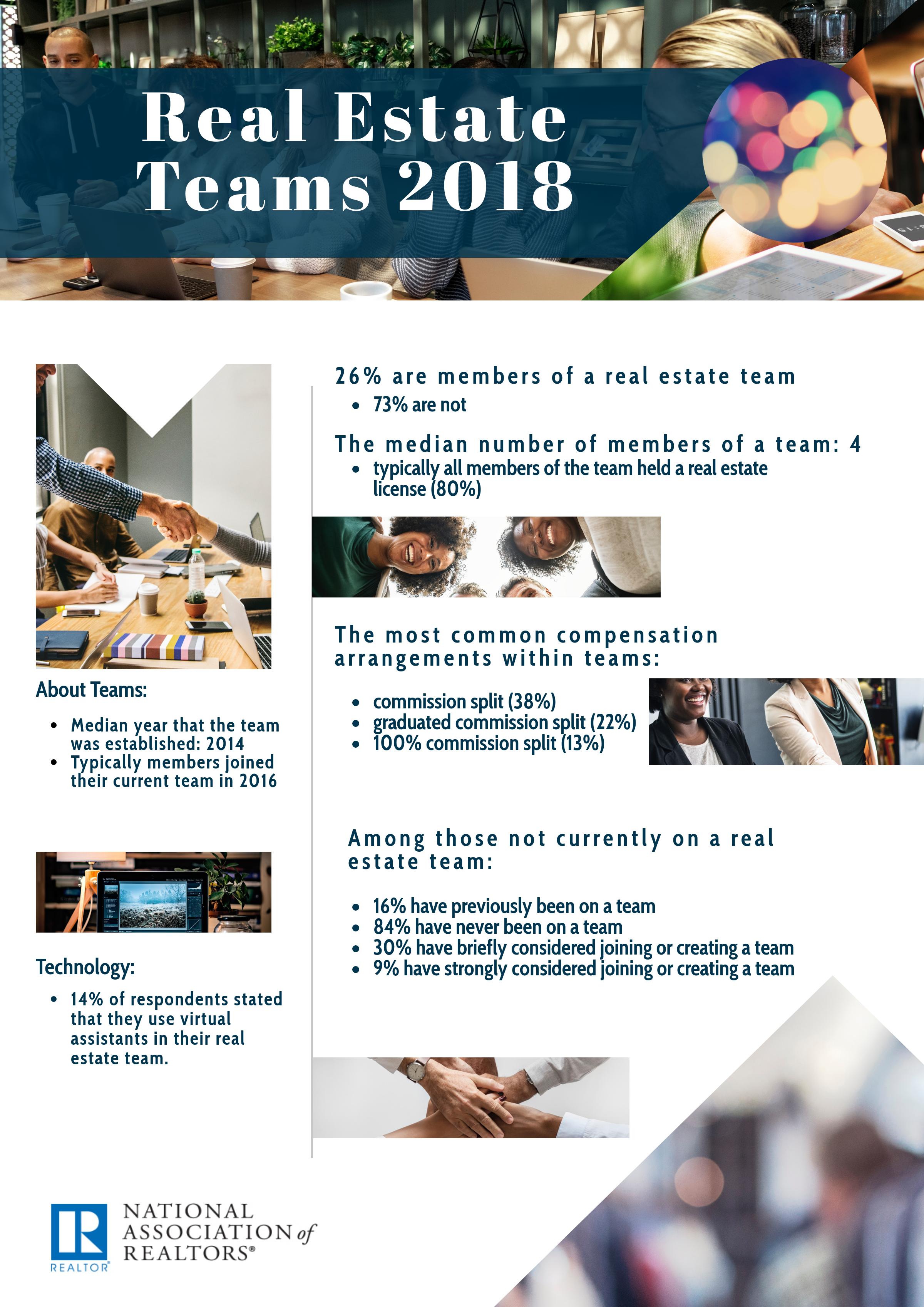 2018_real_estate_teams_infog_NAR