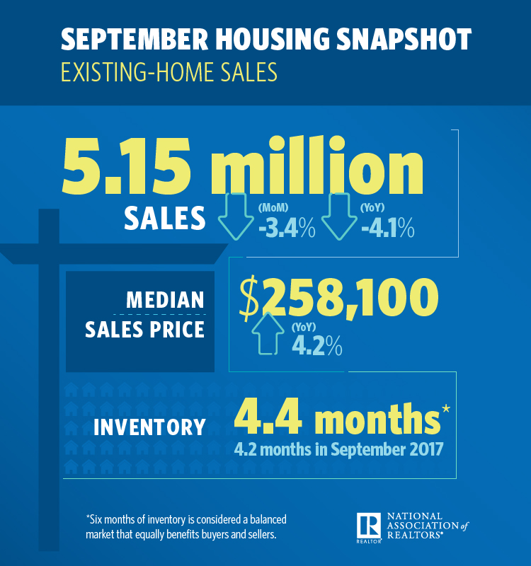 September EHS Infographic 1