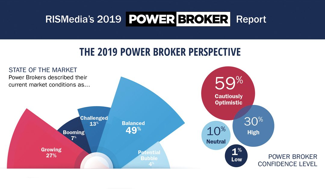 Power Brokers: Training to Win
