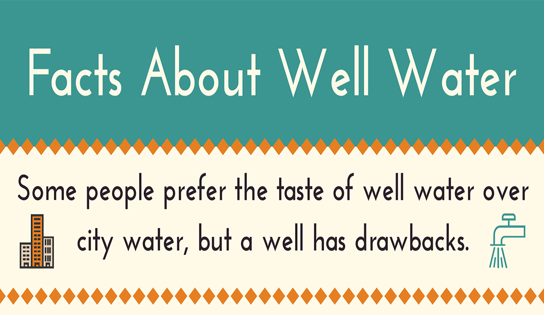 Facts About Well Water
