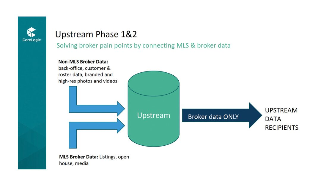 Broker Data Management at Your Fingertips: Sign Up for Upstream