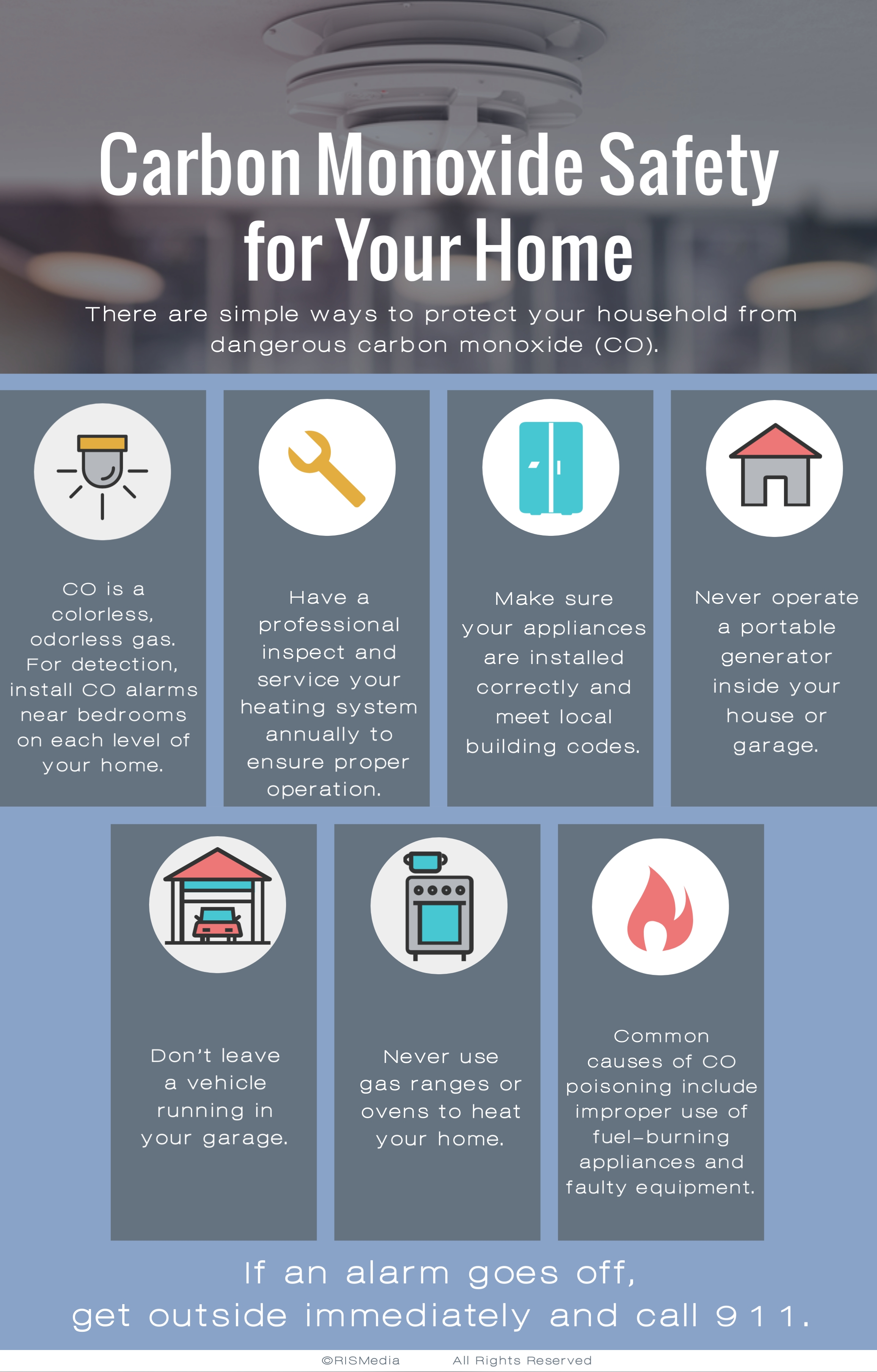 Carbon Monoxide Safety For Your Home Rismedia