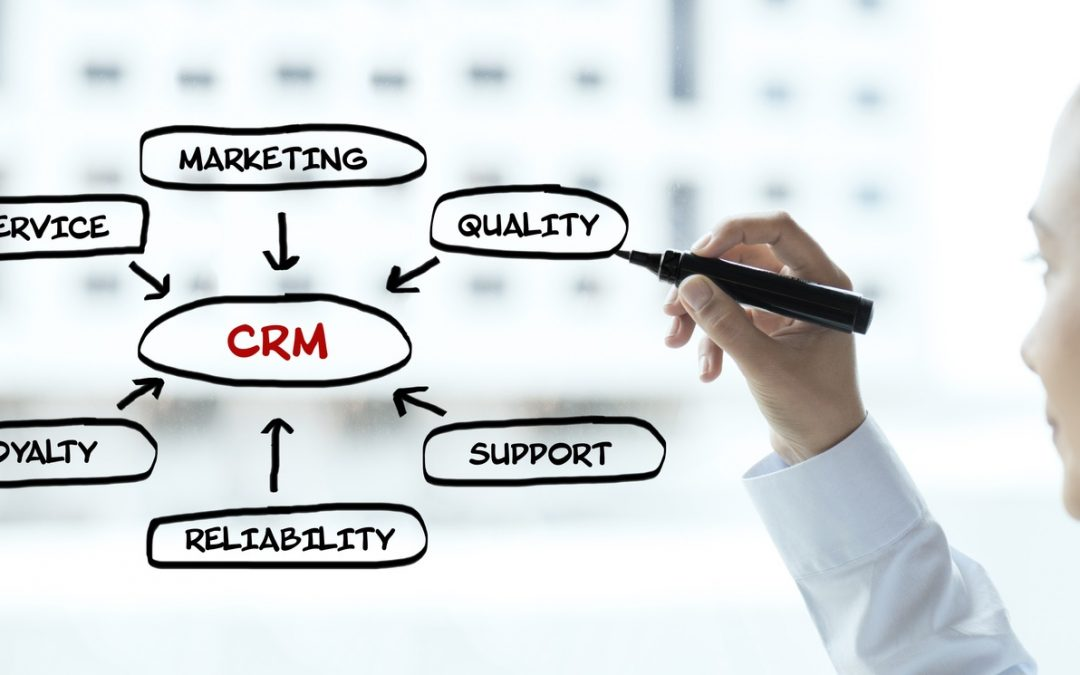 The Power of a CRM