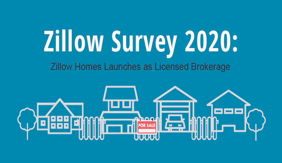 RISMedia Survey: 87 Percent See Zillow's Brokerage Move as 'Negative' for the Industry, Brokers Respond to Creation of Zillow Homes