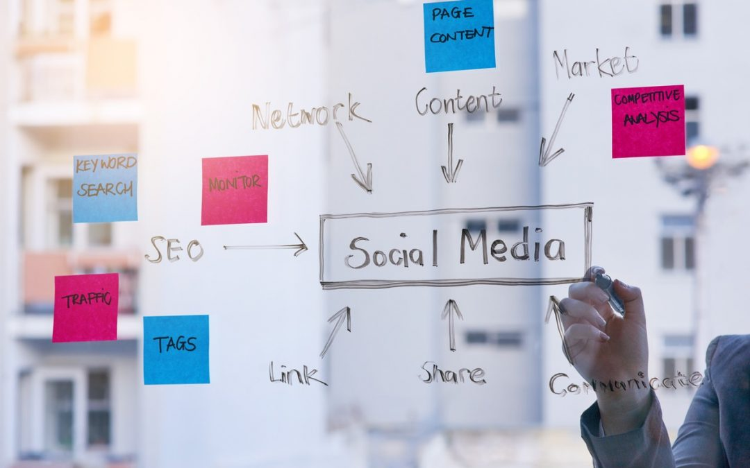 Social Media Strategies for Successful Agents in 2021