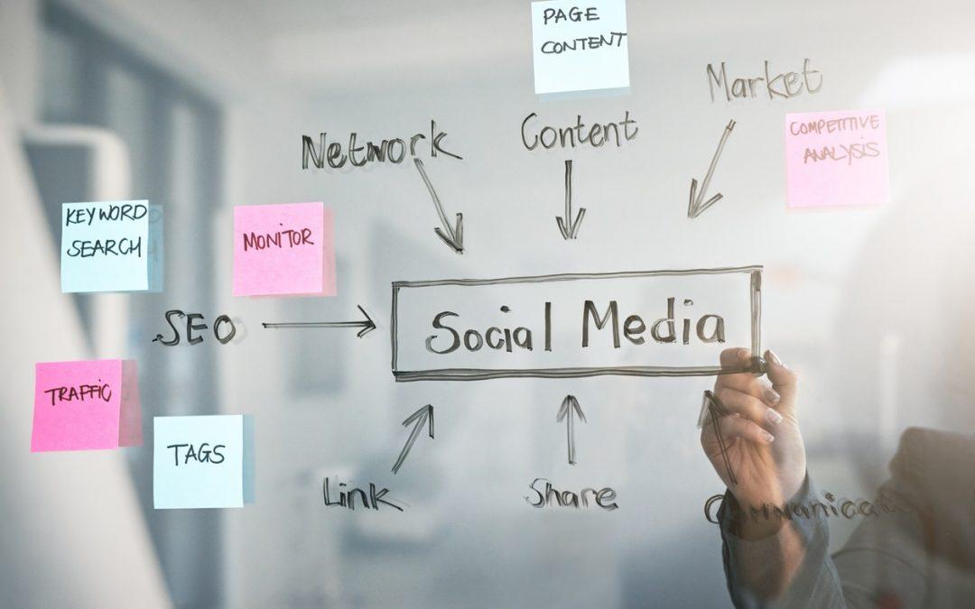 A Social Media Strategy for the 2020 Holiday Season