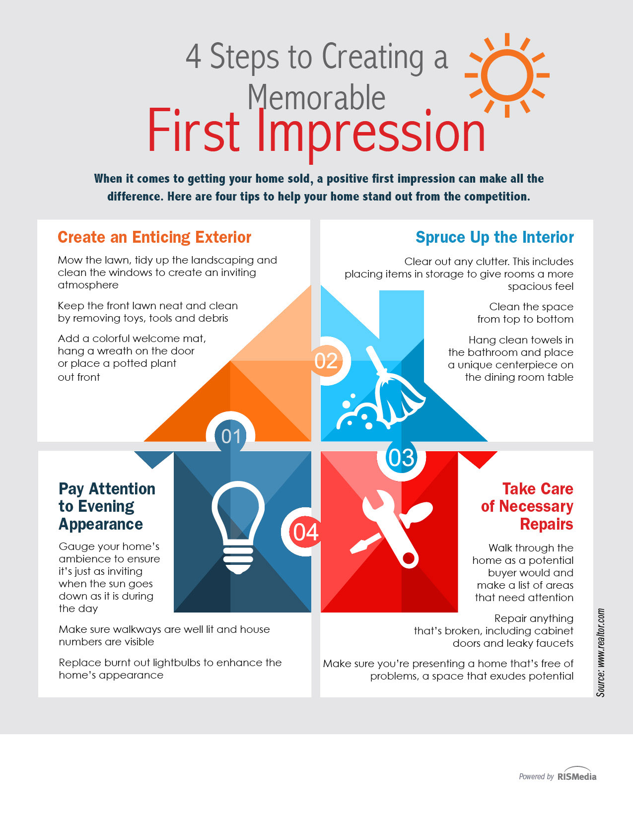 4 Steps to Creating a Memorable First Impression