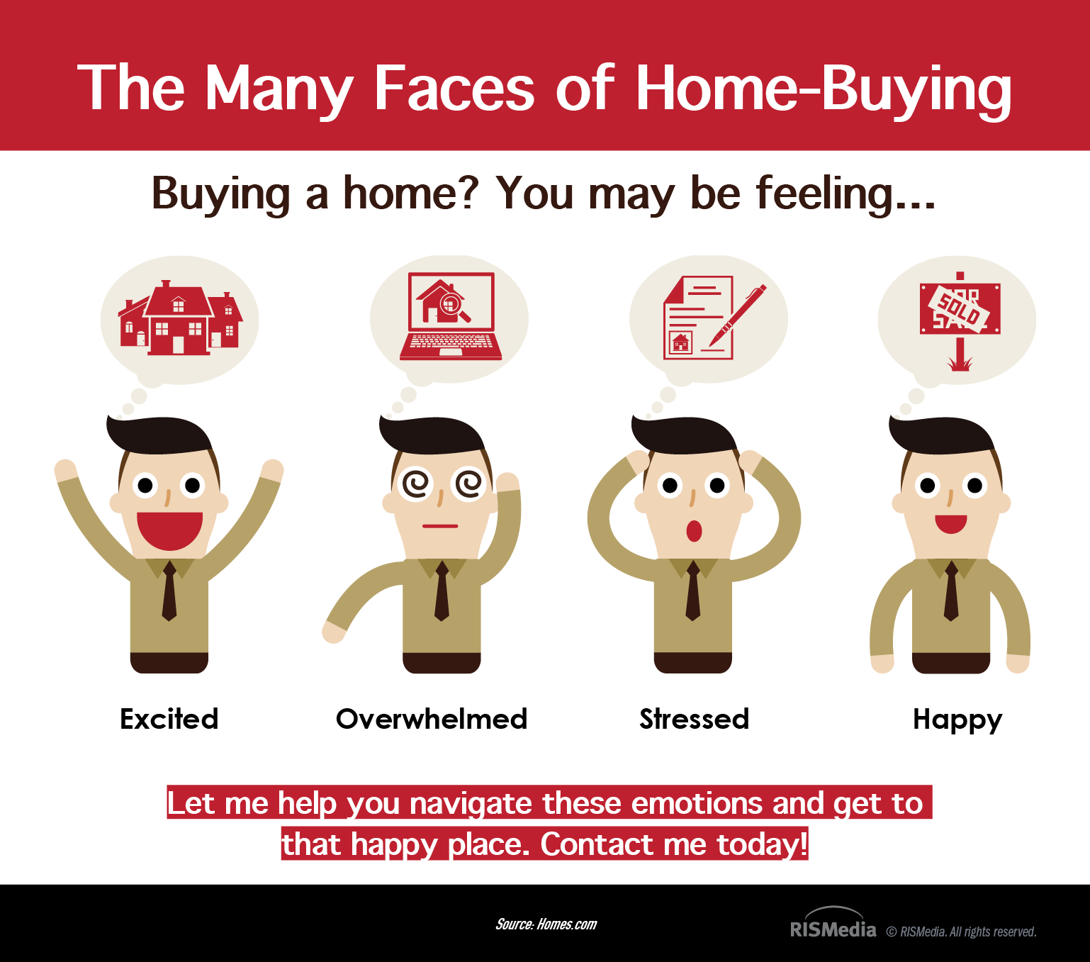 The Many Faces of Home-Buying